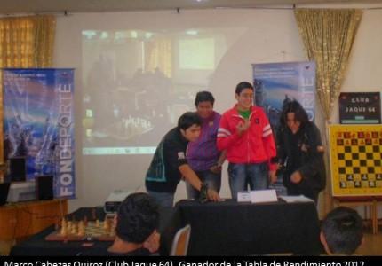Marco Cabezas Q. , Ganador Rendimiento 2012