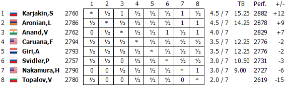 table07